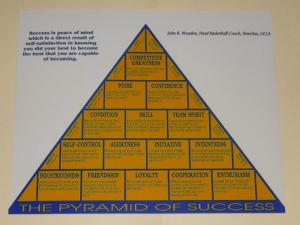 PyramidSuccess